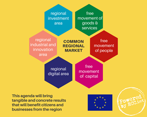 Common Regional Market -A catalyst for deeper regional economic integration and a stepping stone towards EU Single Market
