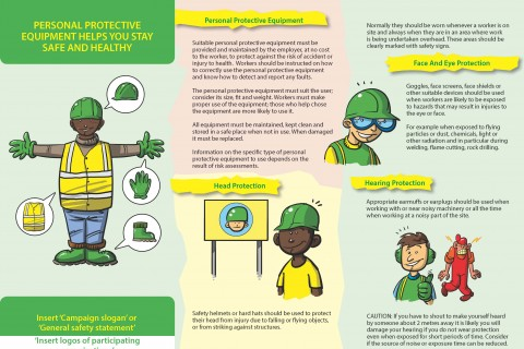 ILO's ESAP supported organization of Occupational Safety and Health Campaigns in construction sector